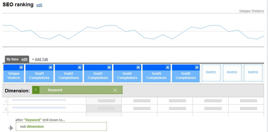 Screenshot of how to create the ultimate SEO report in Google Analytics