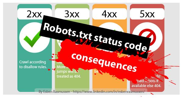 robots.txt infographic teaser